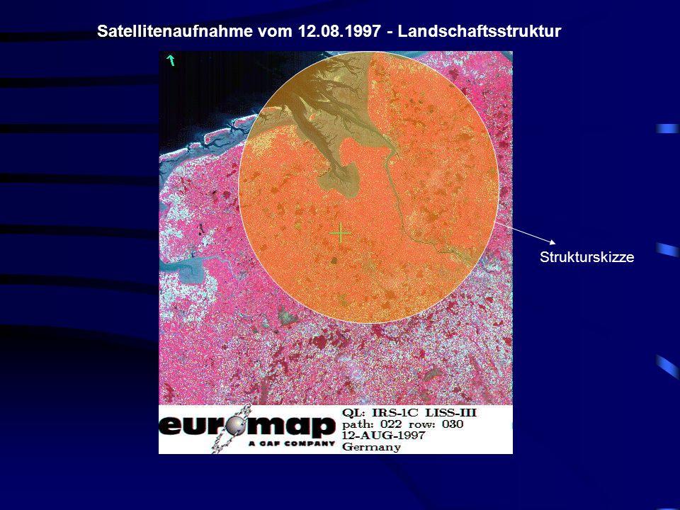 Norden Bremen Wilhelmshaven Emden Oldenburg Bremerhaven Cuxhaven Nordsee Strukturskizze