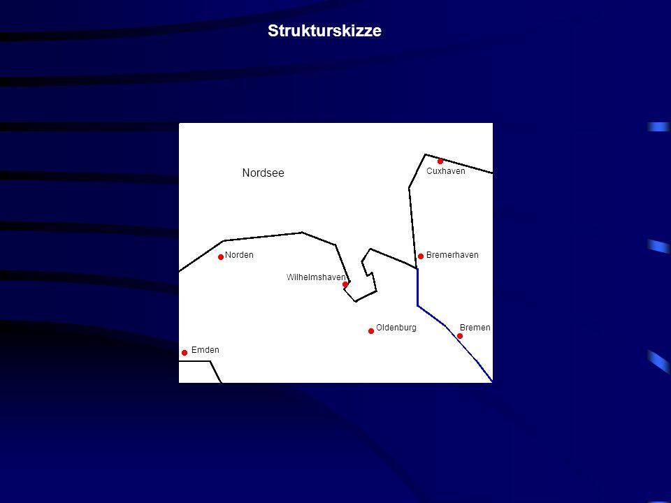 Satellitenaufnahme vom 12.08.1997 - Clusterdarstellung Cluster 1=Moor Cluster 2=Siedlung Cluster 3= Ackerbau Cluster 4=Wasser Cluster 5=Grünland Cluster 6=Wald (Laub) Cluster 7=Sand / Dünen Cluster 8=Watt