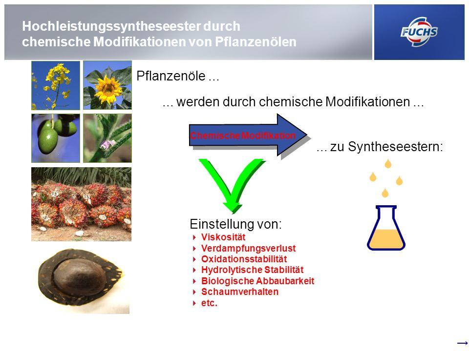 ... zu Syntheseestern: Pflanzenöle... Einstellung von: Viskosität Verdampfungsverlust Oxidationsstabilität Hydrolytische Stabilität Biologische Abbaub