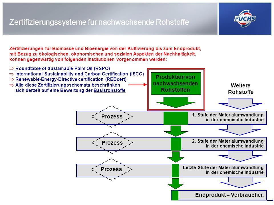 Zertifizierungssysteme für nachwachsende Rohstoffe Zertifizierungen für Biomasse und Bioenergie von der Kultivierung bis zum Endprodukt, mit Bezug zu