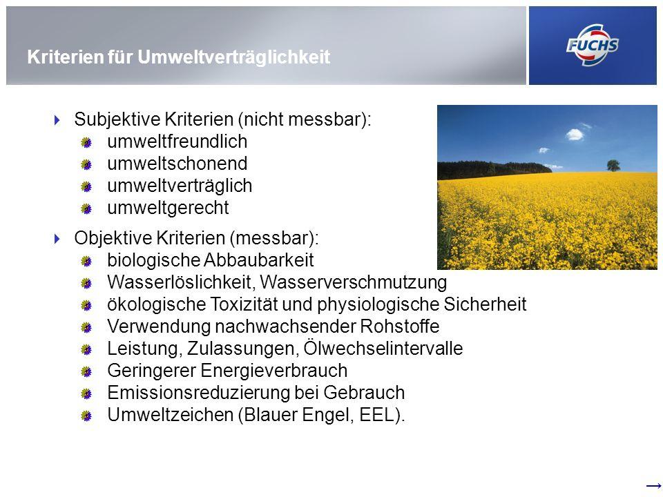 Hydraulik- öle Schmier- fette Sägeketten- öle Zweitakt- Motorenöle Entschalungs- öle gesamt Europäisches Umweltzeichen44483-59 2) Swedish Standard8320---103 Blauer Engel721496-35217 1) Status: Nov.