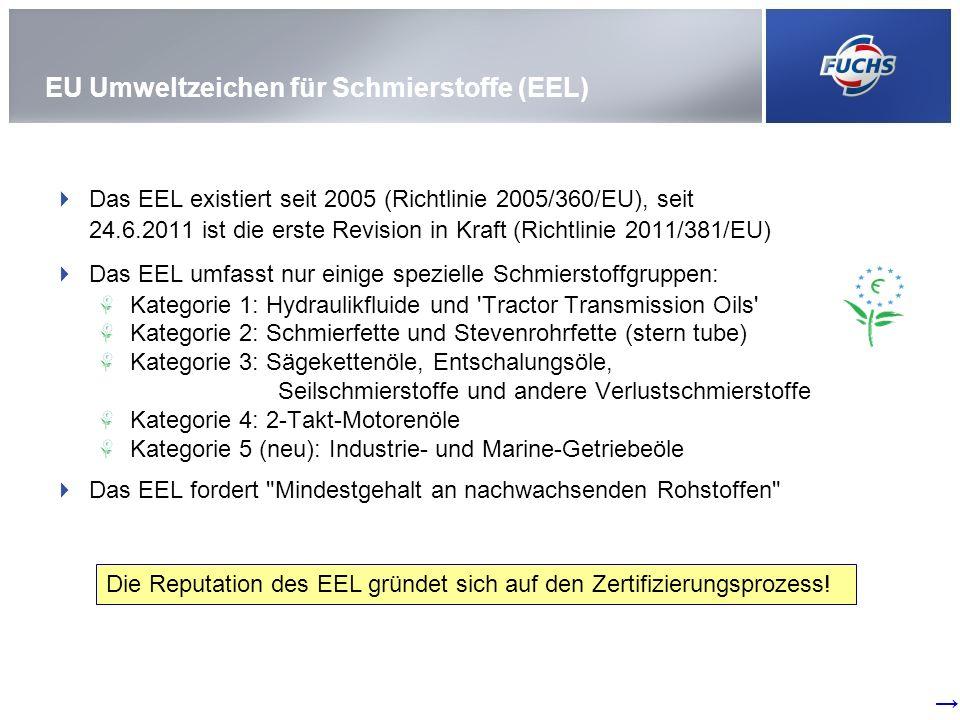 EU Umweltzeichen für Schmierstoffe (EEL) Das EEL existiert seit 2005 (Richtlinie 2005/360/EU), seit 24.6.2011 ist die erste Revision in Kraft (Richtli