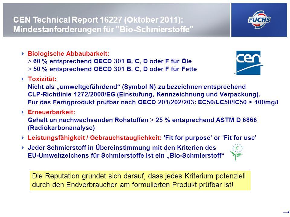 CEN Technical Report 16227 (Oktober 2011): Mindestanforderungen für