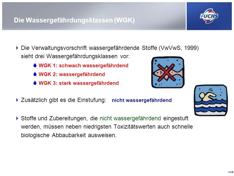 Die Verwaltungsvorschrift wassergefährdende Stoffe (VwVwS, 1999) sieht drei Wassergefährdungsklassen vor: WGK 1: schwach wassergefährdend WGK 2: wasse