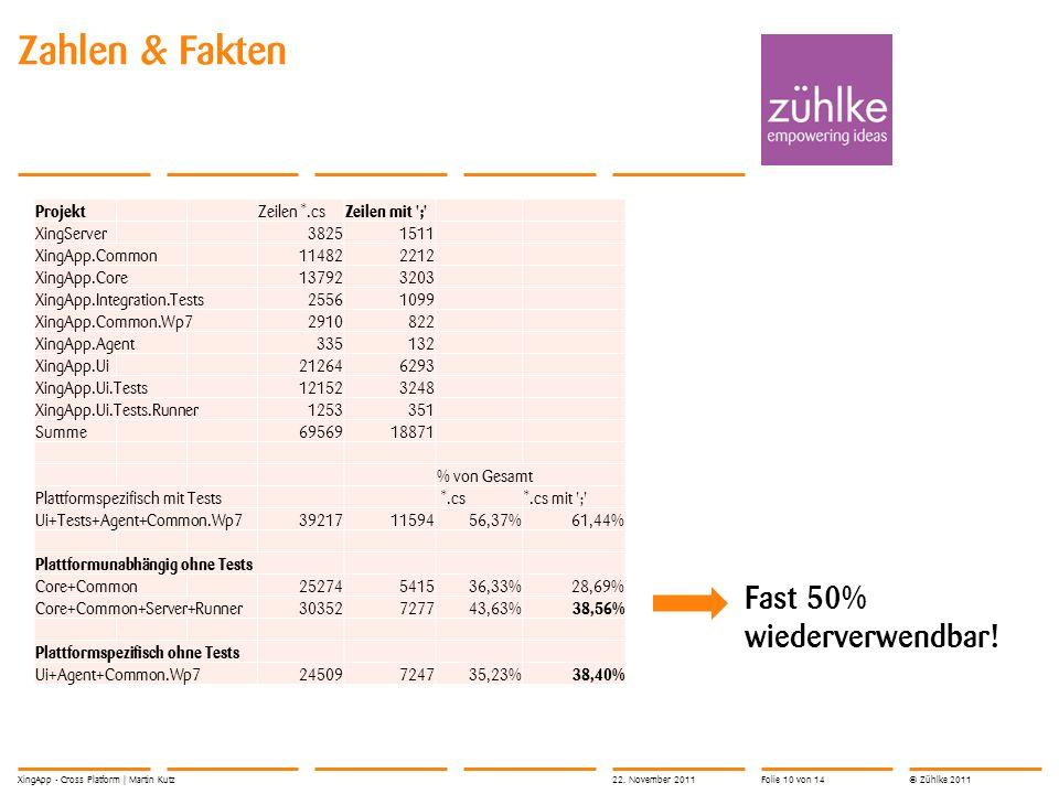 © Zühlke 2011 Zahlen & Fakten XingApp - Cross Platform | Martin Kutz22.