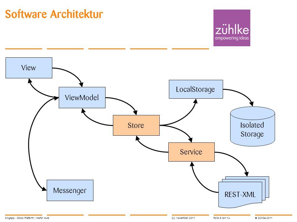 © Zühlke 2011 Software Architektur XingApp - Cross Platform | Martin Kutz22.