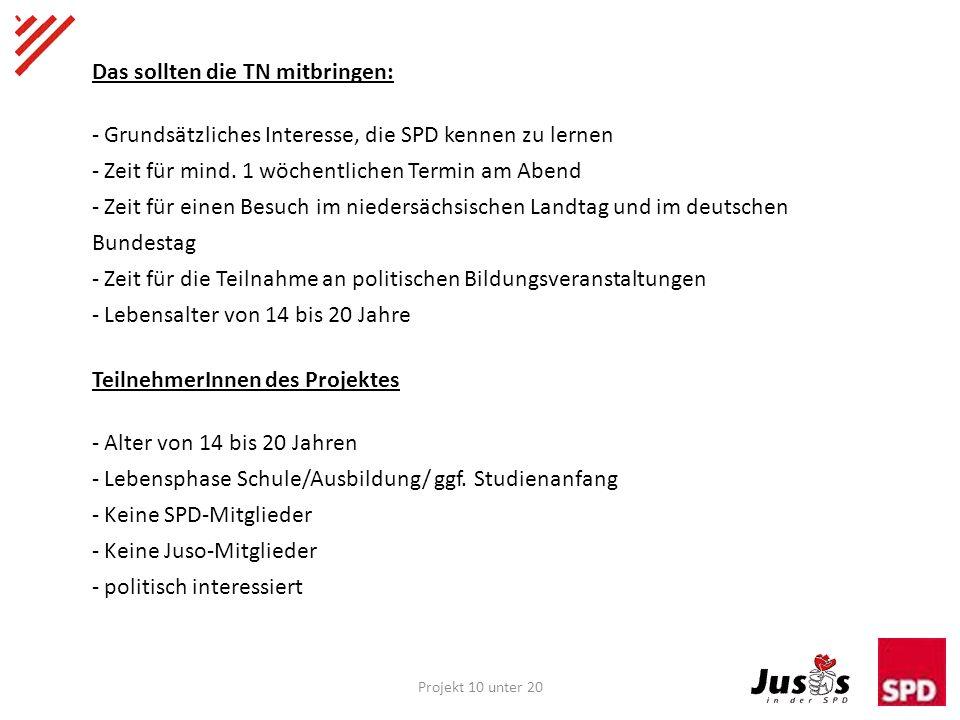 Projekt 10 unter 20 Das sollten die TN mitbringen: - Grundsätzliches Interesse, die SPD kennen zu lernen - Zeit für mind.