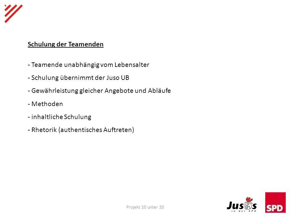 Projekt 10 unter 20 Erfahrungsbericht - Projekt wurde Anfang 2006 in Wunstorf durchgeführt - Rückmeldung von 11 Personen - Kontinuierliche Mitarbeit von neun Personen - Während dieser Zeit Eintrittswelle bei Jüngeren (sowohl Jusos als auch Partei) - 4 Projektteilnehmer sind inzwischen Mitglieder - Kosten für das Projekt in Wunstorf: ca.