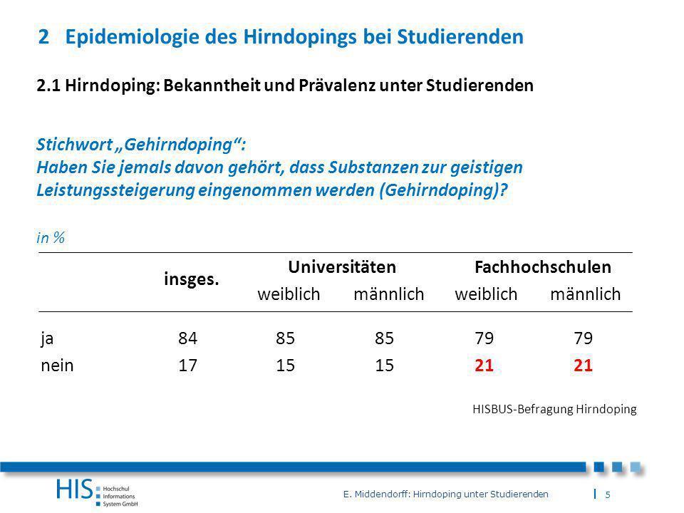 6 E.Middendorff: Hirndoping unter Studierenden insges.
