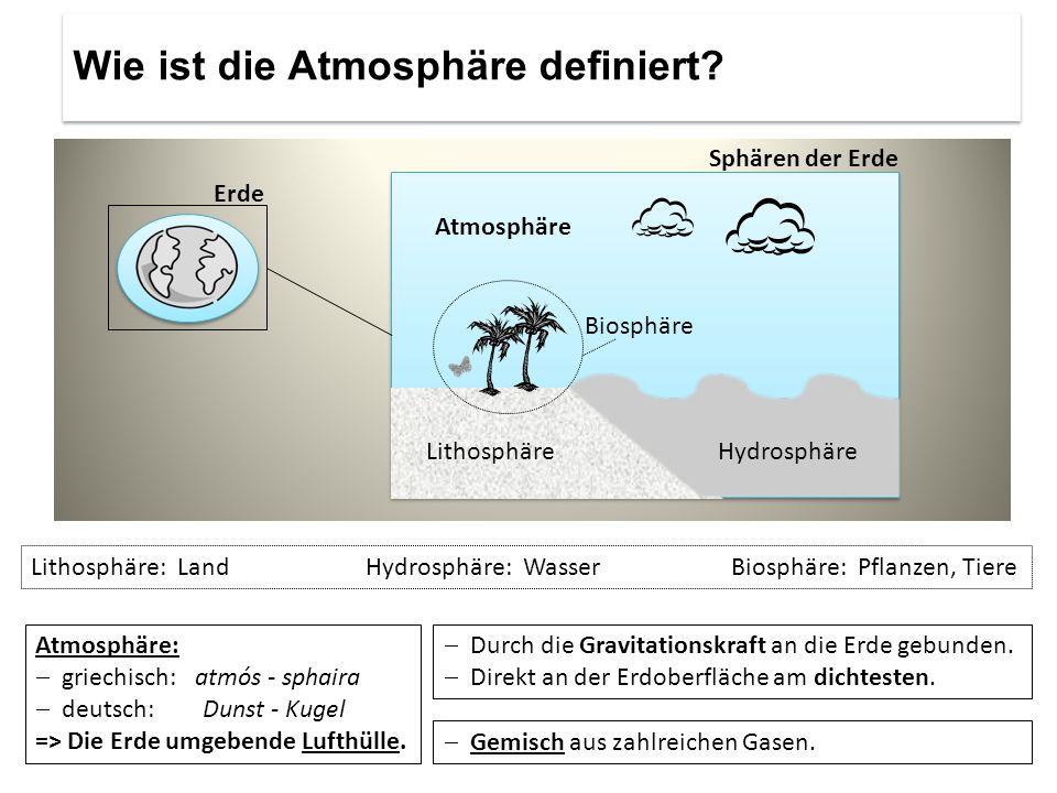 HydrosphäreLithosphäre Biosphäre Atmosphäre Erde Sphären der Erde Atmosphäre: griechisch: atmós - sphaira deutsch: Dunst - Kugel => Die Erde umgebende