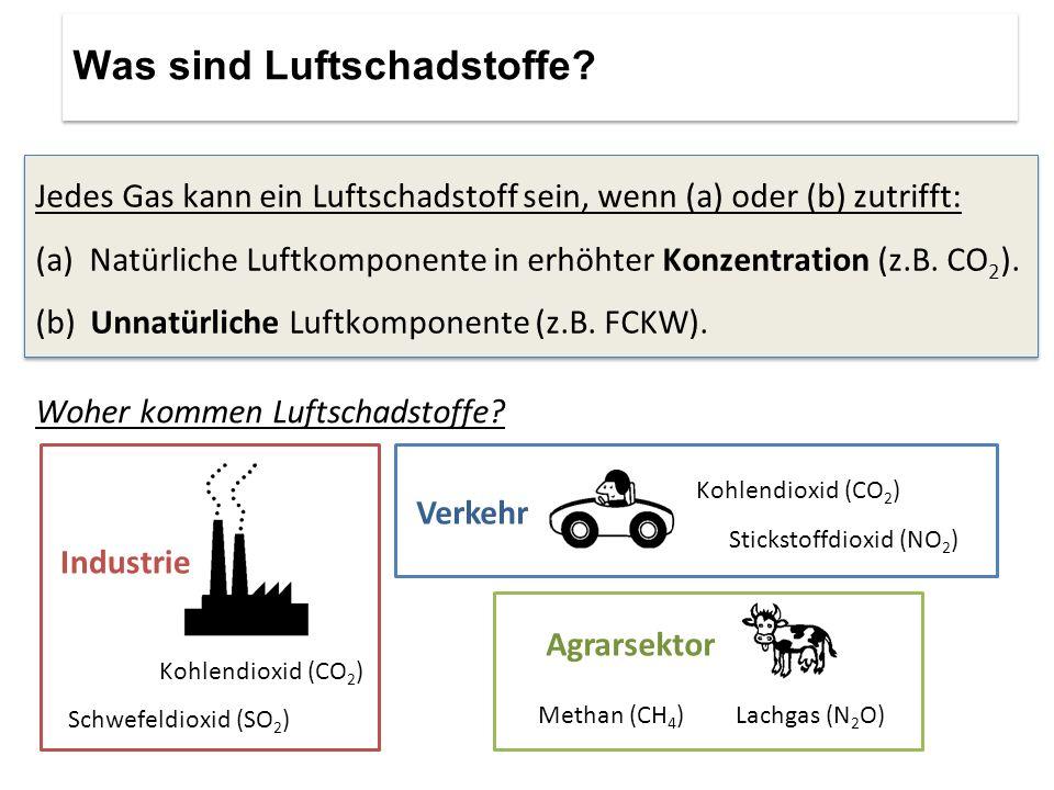 Jedes Gas kann ein Luftschadstoff sein, wenn (a) oder (b) zutrifft: (a) Natürliche Luftkomponente in erhöhter Konzentration (z.B. CO 2 ). (b) Unnatürl
