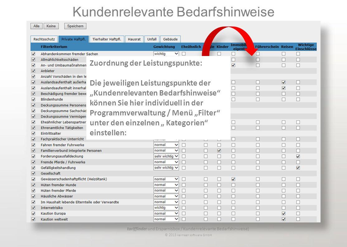 tariffinder und Ersparnisbox / Kundenrelevante Bedarfshinweise) © 2013 kaimaan software GmbH Zuordnung der Leistungspunkte: Die jeweiligen Leistungspu