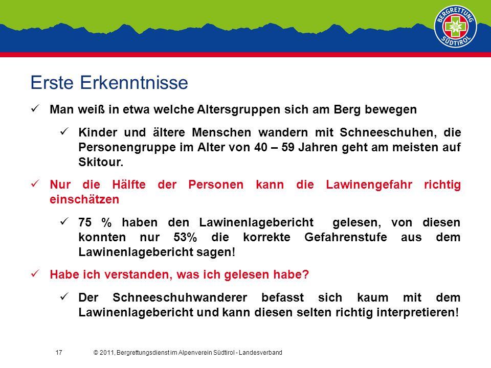 © 2011, Bergrettungsdienst im Alpenverein Südtirol - Landesverband17 Erste Erkenntnisse Man weiß in etwa welche Altersgruppen sich am Berg bewegen Kinder und ältere Menschen wandern mit Schneeschuhen, die Personengruppe im Alter von 40 – 59 Jahren geht am meisten auf Skitour.