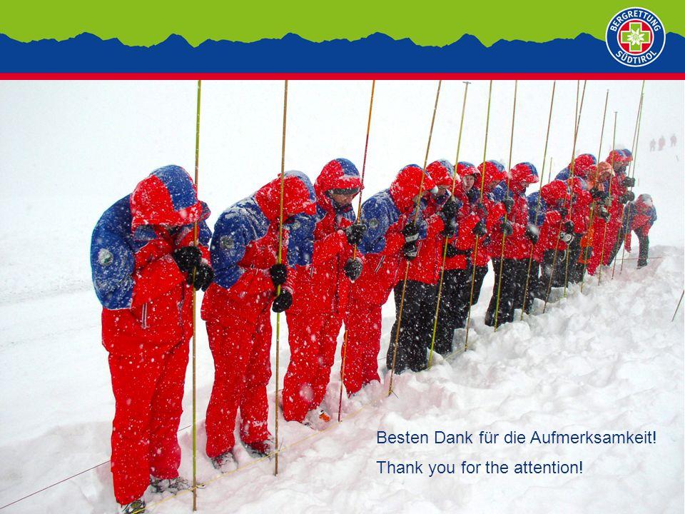 © 2011, Bergrettungsdienst im Alpenverein Südtirol - Landesverband22 Besten Dank für die Aufmerksamkeit.