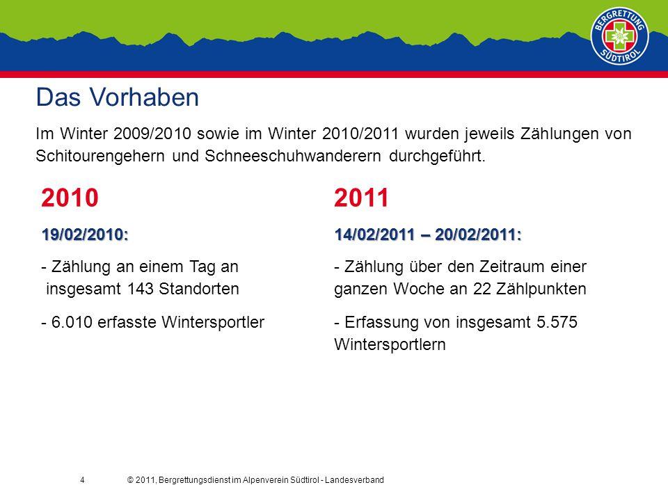 © 2011, Bergrettungsdienst im Alpenverein Südtirol - Landesverband4 201019/02/2010: - Zählung an einem Tag an insgesamt 143 Standorten - 6.010 erfasste Wintersportler 2011 14/02/2011 – 20/02/2011: - Zählung über den Zeitraum einer ganzen Woche an 22 Zählpunkten - Erfassung von insgesamt 5.575 Wintersportlern Das Vorhaben Im Winter 2009/2010 sowie im Winter 2010/2011 wurden jeweils Zählungen von Schitourengehern und Schneeschuhwanderern durchgeführt.