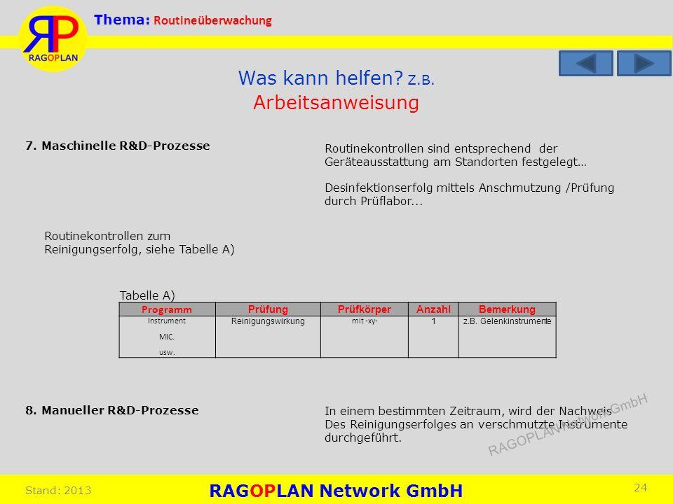 Thema: Routineüberwachung Stand: 2013 24 Arbeitsanweisung 7. Maschinelle R&D-Prozesse 8. Manueller R&D-Prozesse In einem bestimmten Zeitraum, wird der