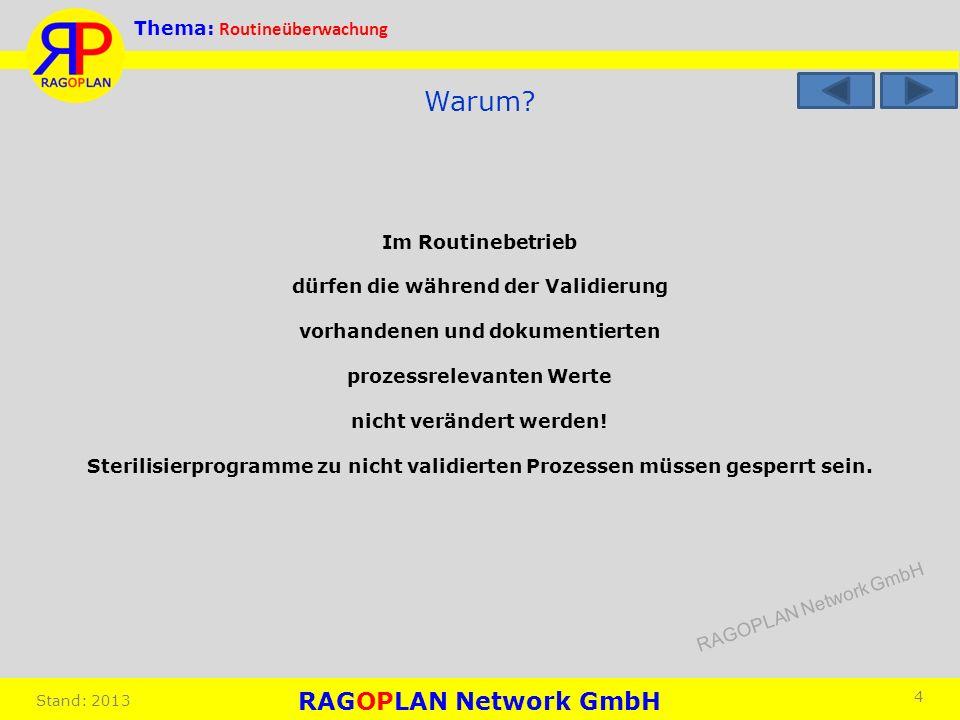 Thema: Routineüberwachung Stand: 2013 4 Warum? Im Routinebetrieb dürfen die während der Validierung vorhandenen und dokumentierten prozessrelevanten W