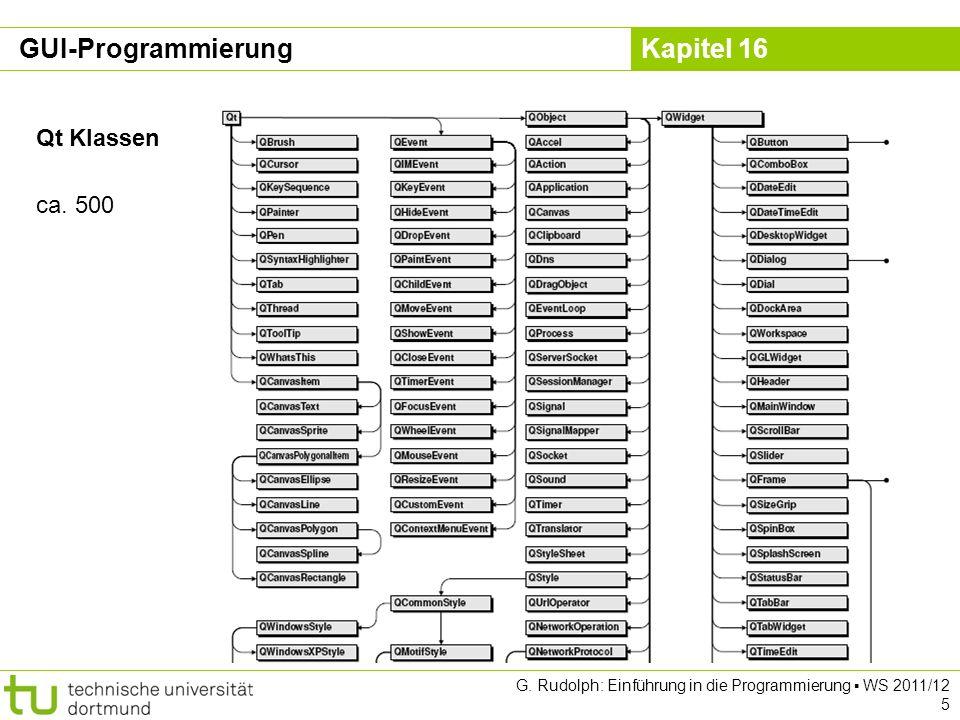 Kapitel 16 G. Rudolph: Einführung in die Programmierung WS 2011/12 5 Qt Klassen ca.