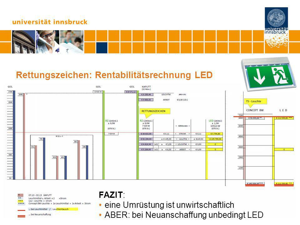 Seite 15 Rettungszeichen: Rentabilitätsrechnung LED FAZIT: eine Umrüstung ist unwirtschaftlich ABER: bei Neuanschaffung unbedingt LED