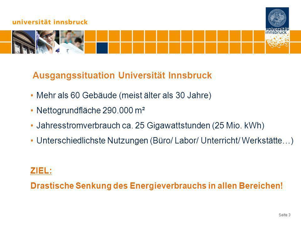 Seite 3 Ausgangssituation Universität Innsbruck Mehr als 60 Gebäude (meist älter als 30 Jahre) Nettogrundfläche 290.000 m² Jahresstromverbrauch ca. 25