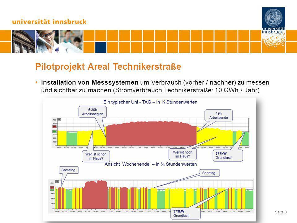 Seite 8 Pilotprojekt Areal Technikerstraße Installation von Messsystemen um Verbrauch (vorher / nachher) zu messen und sichtbar zu machen (Stromverbra