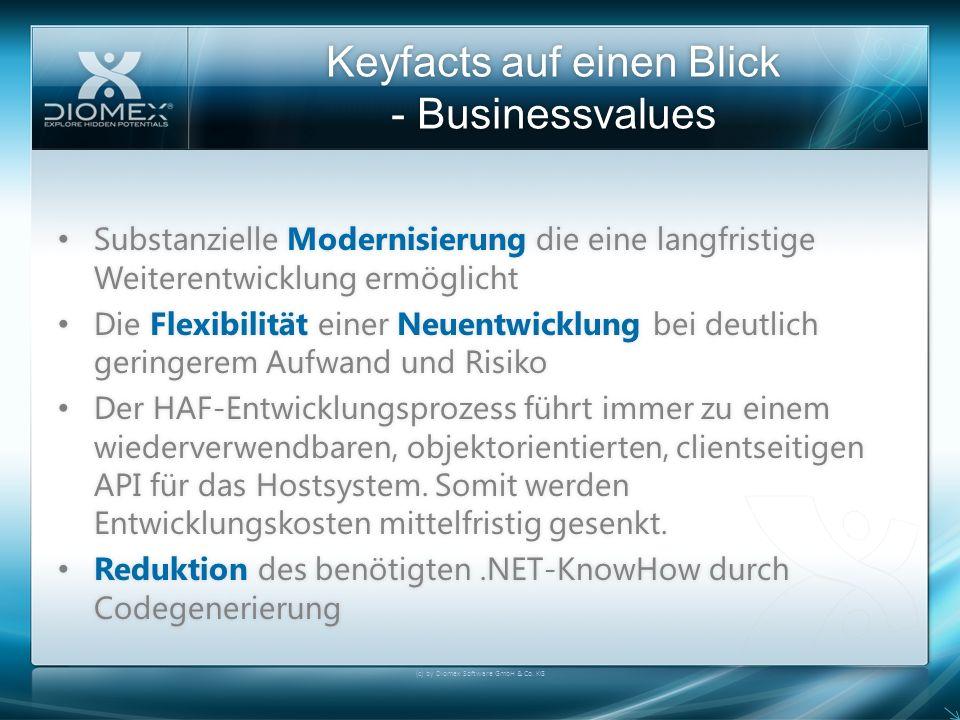 Keyfacts auf einen Blick - Businessvalues (c) by Diomex Software GmbH & Co. KG Substanzielle Modernisierung die eine langfristige Weiterentwicklung er