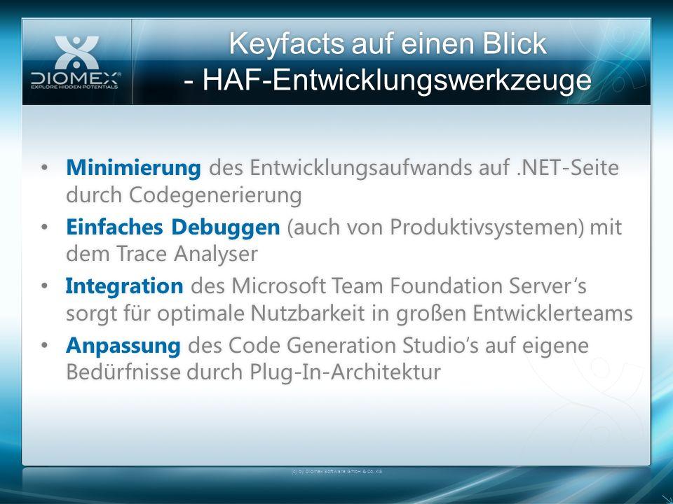 Keyfacts auf einen Blick - HAF-Entwicklungswerkzeuge (c) by Diomex Software GmbH & Co. KG Minimierung des Entwicklungsaufwands auf.NET-Seite durch Cod