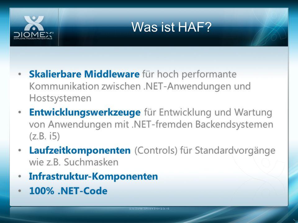 Was ist HAF?Was ist HAF? (c) by Diomex Software GmbH & Co. KG Skalierbare Middleware für hoch performante Kommunikation zwischen.NET-Anwendungen und H