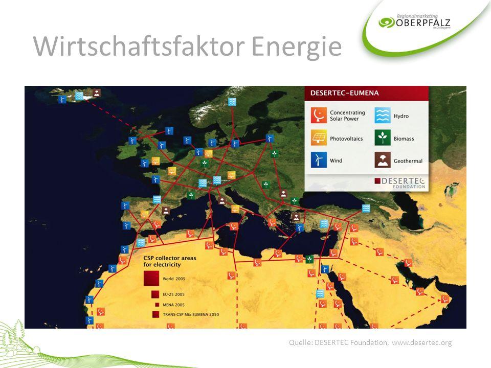 Wirtschaftsfaktor Energie Quelle: DESERTEC Foundation, www.desertec.org