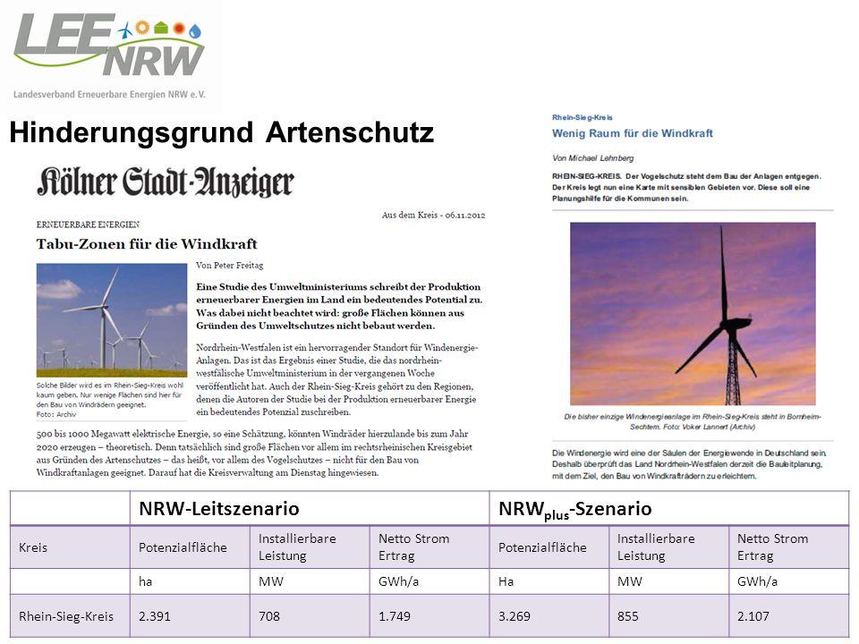 NRW-LeitszenarioNRW plus -Szenario KreisPotenzialfläche Installierbare Leistung Netto Strom Ertrag Potenzialfläche Installierbare Leistung Netto Strom Ertrag haMWGWh/aHaMWGWh/a Rhein-Sieg-Kreis2.3917081.7493.2698552.107 Hinderungsgrund Artenschutz