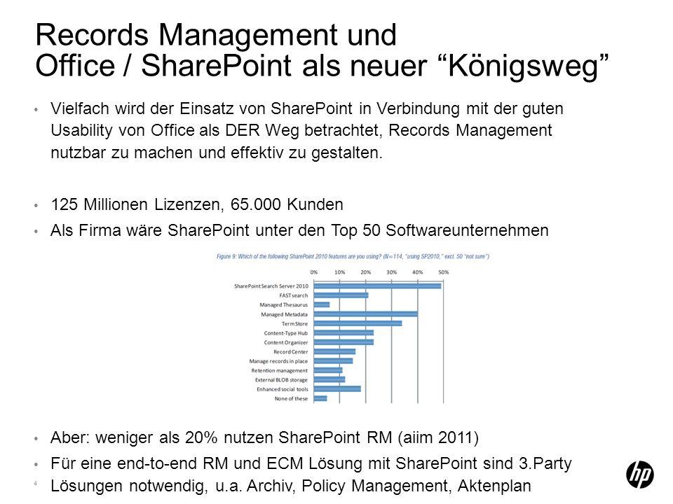 Records Management und Office / SharePoint als neuer Königsweg 4 Vielfach wird der Einsatz von SharePoint in Verbindung mit der guten Usability von Office als DER Weg betrachtet, Records Management nutzbar zu machen und effektiv zu gestalten.