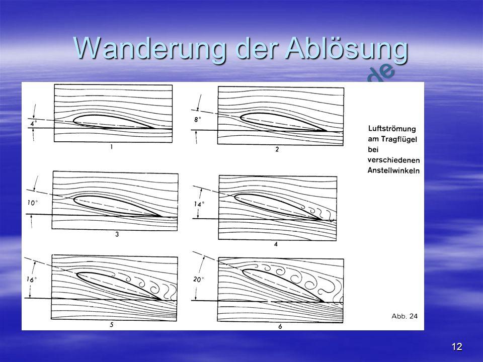 NO COPY – www.fliegerbreu.de 12 Wanderung der Ablösung Schiffmann1: