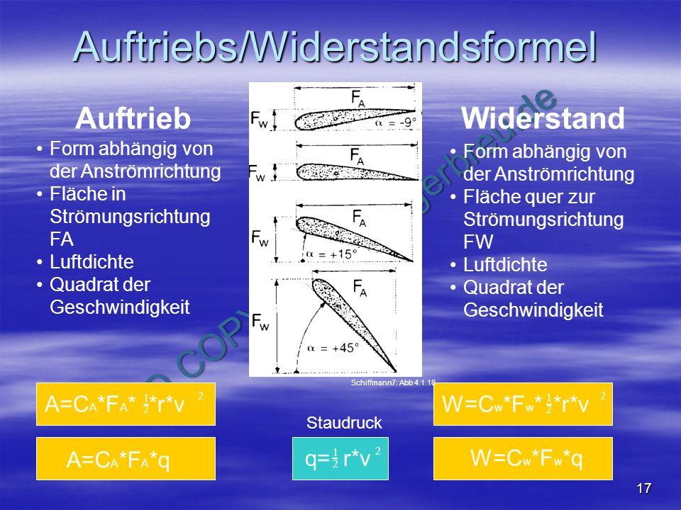 NO COPY – www.fliegerbreu.de 17 Auftriebs/Widerstandsformel AuftriebWiderstand Form abhängig von der Anströmrichtung Fläche in Strömungsrichtung FA Lu