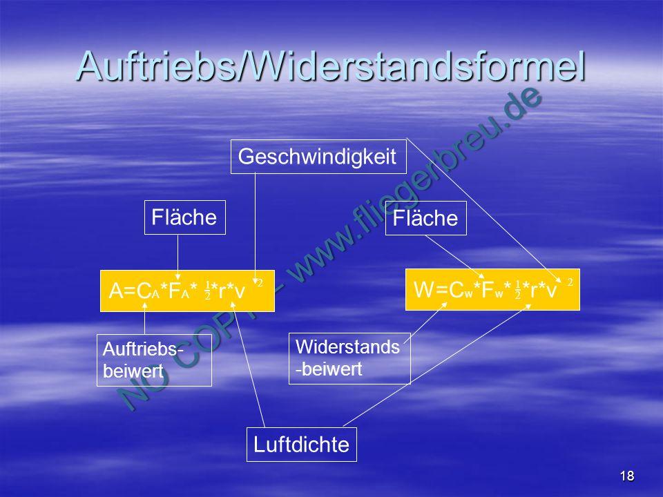 NO COPY – www.fliegerbreu.de 18 Auftriebs/Widerstandsformel A=C A *F A * *r*v 2 2 1 W=C w *F w * *r*v 2 2 1 Geschwindigkeit Luftdichte Fläche Widersta