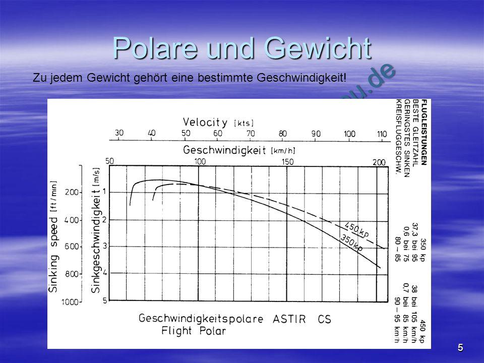 NO COPY – www.fliegerbreu.de 5 Polare und Gewicht Zu jedem Gewicht gehört eine bestimmte Geschwindigkeit!