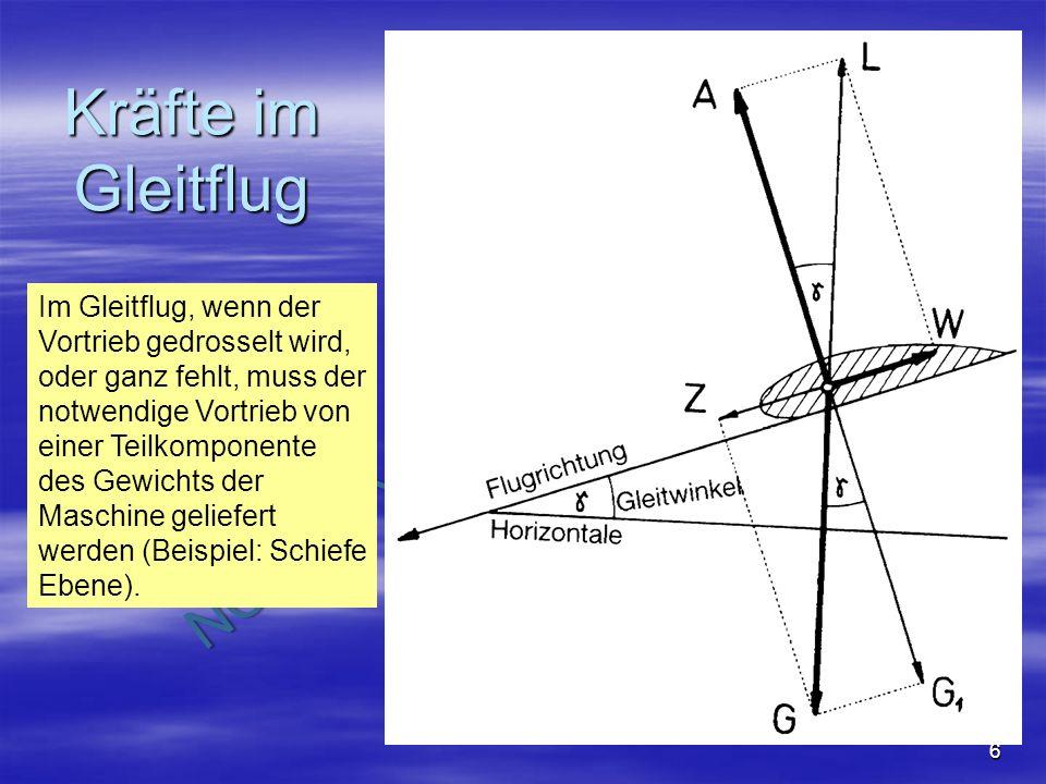 NO COPY – www.fliegerbreu.de 6 Kräfte im Gleitflug Schiffmann7: Abb 4.1.17 Im Gleitflug, wenn der Vortrieb gedrosselt wird, oder ganz fehlt, muss der
