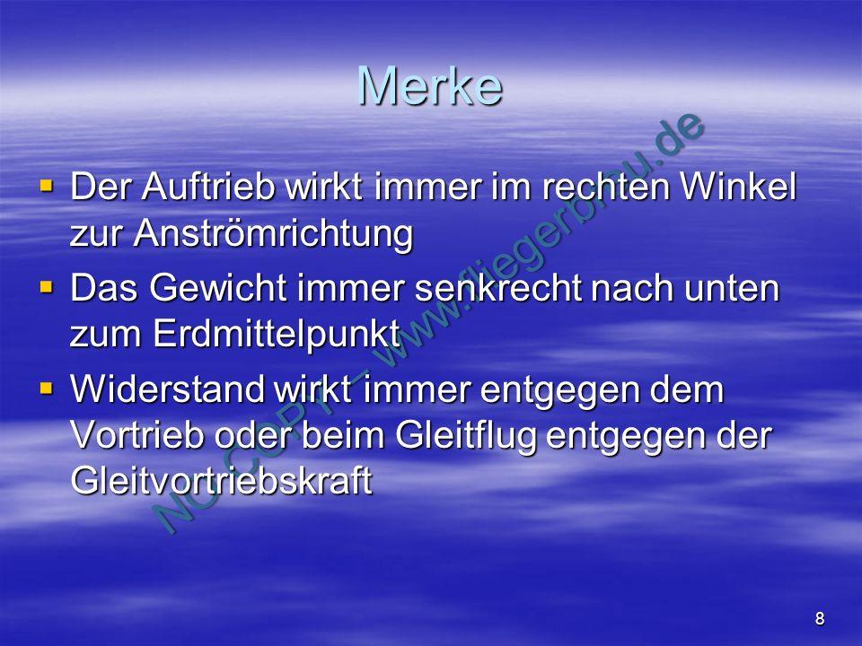 NO COPY – www.fliegerbreu.de 8 Merke Der Auftrieb wirkt immer im rechten Winkel zur Anströmrichtung Der Auftrieb wirkt immer im rechten Winkel zur Ans