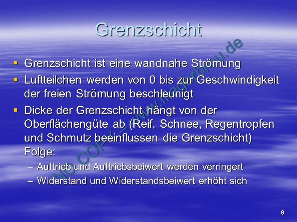 NO COPY – www.fliegerbreu.de 9 Grenzschicht Grenzschicht ist eine wandnahe Strömung Grenzschicht ist eine wandnahe Strömung Luftteilchen werden von 0