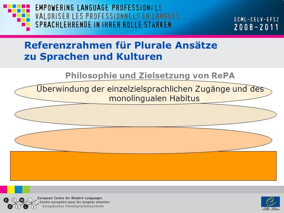 Referenzrahmen für Plurale Ansätze zu Sprachen und Kulturen Philosophie und Zielsetzung von RePA Überwindung der einzelzielsprachlichen Zugänge und des monolingualen Habitus