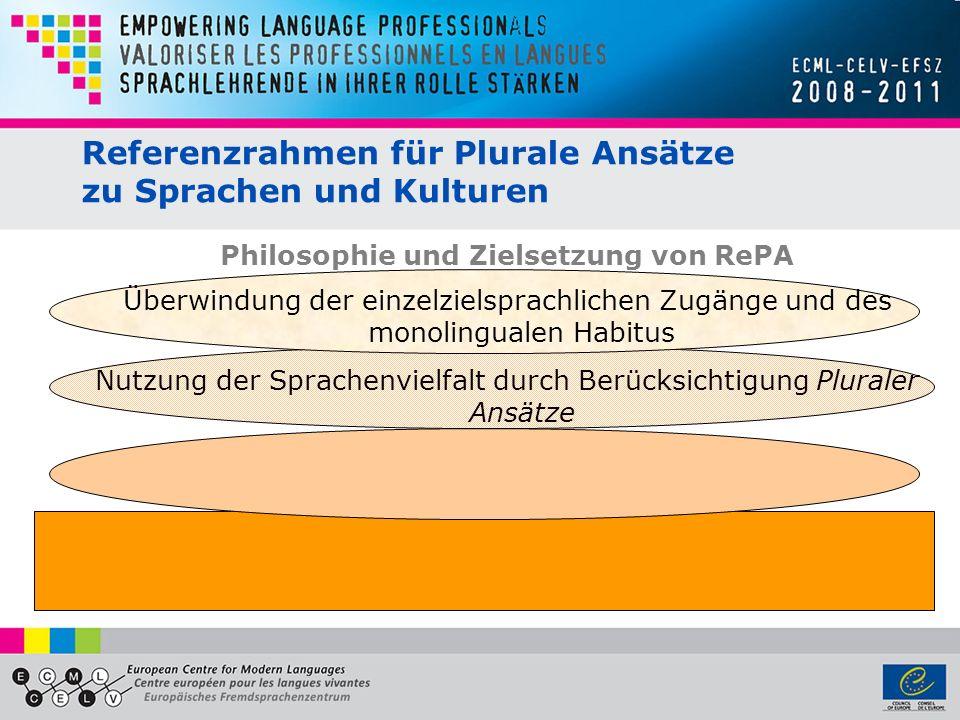 Referenzrahmen für Plurale Ansätze zu Sprachen und Kulturen Philosophie und Zielsetzung von RePA Überwindung der einzelzielsprachlichen Zugänge und des monolingualen Habitus Nutzung der Sprachenvielfalt durch Berücksichtigung Pluraler Ansätze