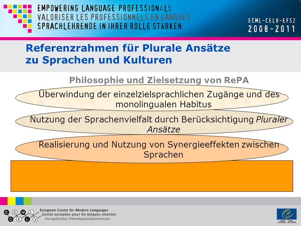 Referenzrahmen für Plurale Ansätze zu Sprachen und Kulturen Philosophie und Zielsetzung von RePA Überwindung der einzelzielsprachlichen Zugänge und des monolingualen Habitus Nutzung der Sprachenvielfalt durch Berücksichtigung Pluraler Ansätze Realisierung und Nutzung von Synergieeffekten zwischen Sprachen