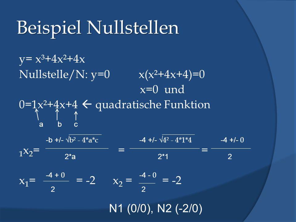 Beispiel Nullstellen y= x³+4x²+4x Nullstelle/N: y=0 x(x²+4x+4)=0 x=0 und 0=1x²+4x+4 quadratische Funktion 1 x 2 = = = x 1 = = -2 x 2 = = -2 a b c -b +