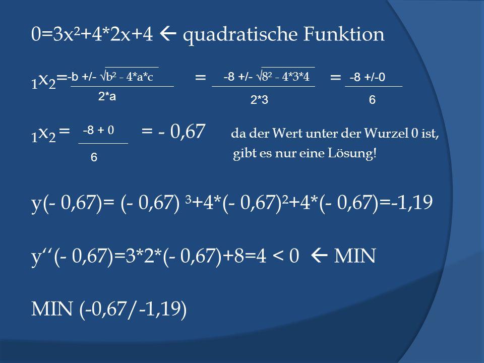 0=3x²+4*2x+4 quadratische Funktion 1 x 2 = = = 1 x 2 = = - 0,67 da der Wert unter der Wurzel 0 ist, gibt es nur eine Lösung! y(- 0,67)= (- 0,67) ³+4*(