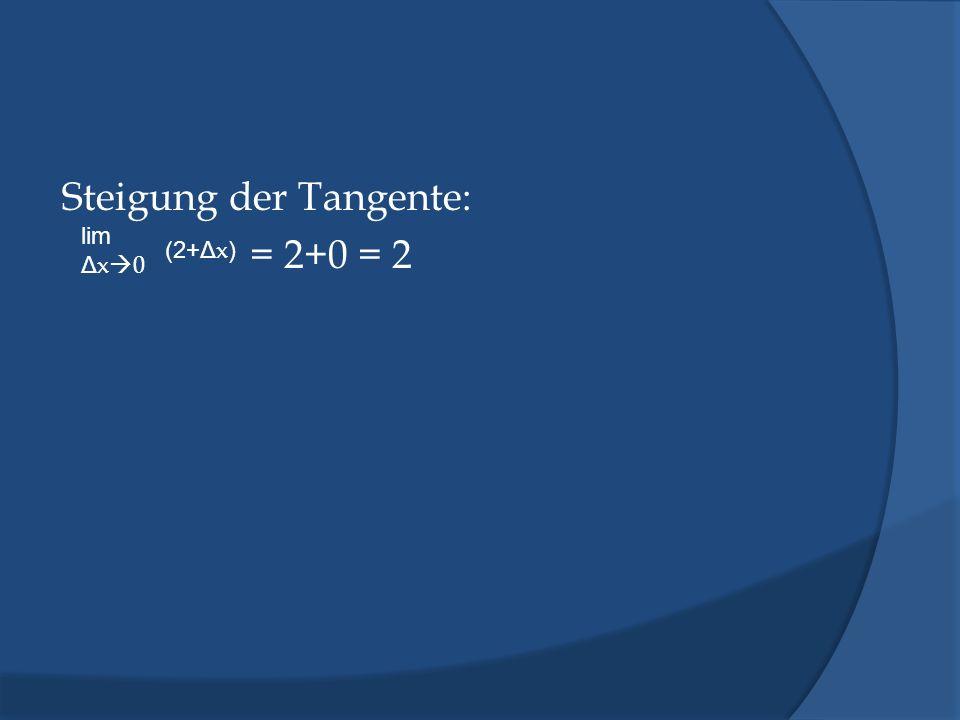 Steigung der Tangente: = 2+0 = 2 lim Δ x 0 (2+Δ x )