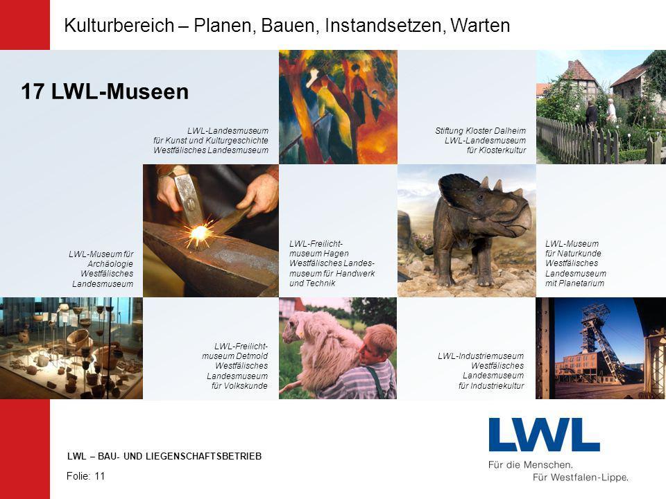 Folie: 11 LWL – BAU- UND LIEGENSCHAFTSBETRIEB LWL-Landesmuseum für Kunst und Kulturgeschichte Westfälisches Landesmuseum Stiftung Kloster Dalheim LWL-