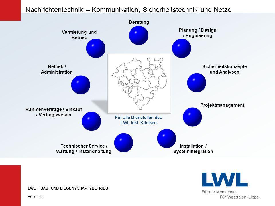 Nachrichtentechnik – Kommunikation, Sicherheitstechnik und Netze Folie: 15 LWL – BAU- UND LIEGENSCHAFTSBETRIEB Beratung Planung / Design / Engineering