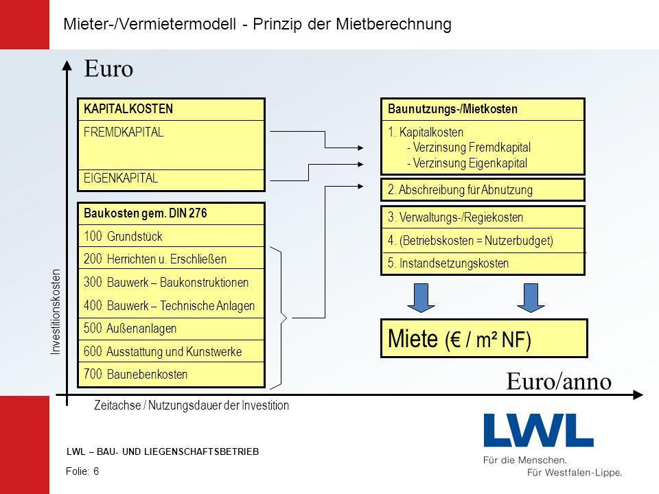 Aufgabenbereich - Planen und Bauen Folie: 7 LWL – BAU- UND LIEGENSCHAFTSBETRIEB Entwurf und Konzeption