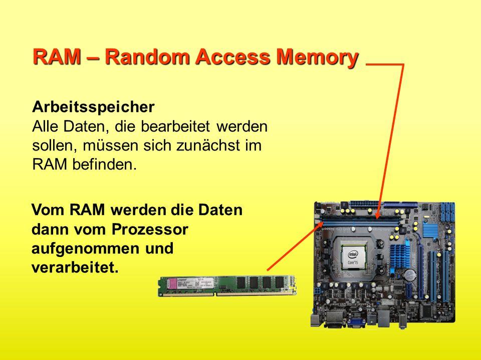RAM – Random Access Memory Arbeitsspeicher Alle Daten, die bearbeitet werden sollen, müssen sich zunächst im RAM befinden. Vom RAM werden die Daten da