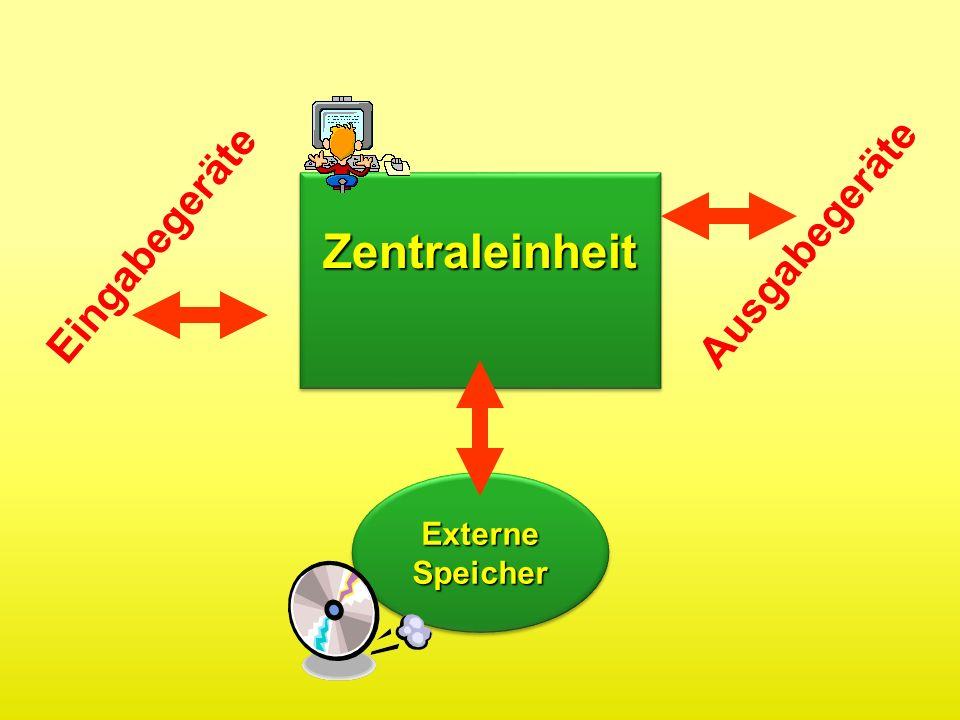 Zentraleinheit ExterneSpeicherExterneSpeicher Eingabegeräte Ausgabegeräte