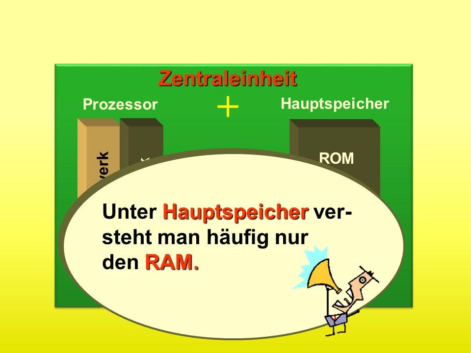 Rechenwerk Steuerwerk ROM RAM Arbeitsspeicher Zentraleinheit Prozessor Hauptspeicher + Ab er Ac ht un g ! Hauptspeicher Unter Hauptspeicher ver- steht